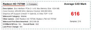 Radeon 7570M